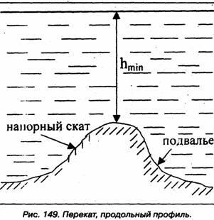 http://www.boatyard.ru/html/3-3_files/image004.jpg